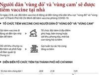 Người dân 'vùng đỏ' và 'vùng cam' ở TP.HCM được tiêm vaccine tại nhà