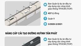 4 dự án giao thông ở TPHCM hoàn thành đầu năm 2021