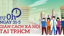 TPHCM thực hiện giãn cách theo Chỉ thị 15 và nâng cao một số biện pháp