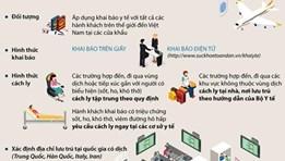 [Infographics] Tất cả hành khách đến Việt Nam phải khai báo y tế