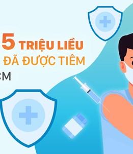 Hơn 8.5 triệu liều vắc xin đã được tiêm tại TPHCM