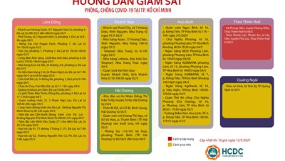 Hướng dẫn giám sát người từ vùng dịch COVID-19 đến Thành phố Hồ Chí Minh - cập nhật lúc 16 giờ, ngày 12/05/2021