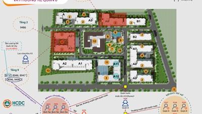 TPHCM: Ghi nhận chuỗi lây nhiễm ở chung cư Ehome 3 và khu tái định cư ở phường 16, quận 8