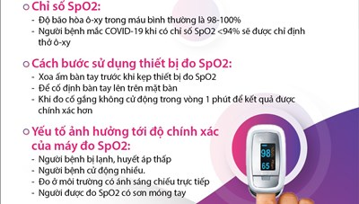 Những lưu ý khi sử dụng thiết bị đo SpO2
