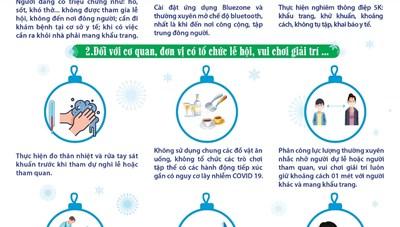 Giáng sinh an lành - Tết bình yên: Chủ động thực hiện các biện pháp phòng, chống COVID-19