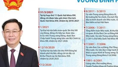 [Infographics] Chủ tịch Quốc hội nước CHXHCN Việt Nam Vương Đình Huệ