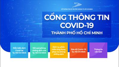 TPHCM ra mắt Cổng thông tin COVID-19