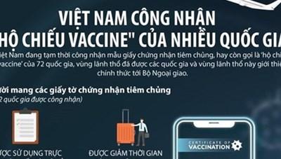 [Infographics] Việt Nam công nhận hộ chiếu vaccine của những nơi nào?