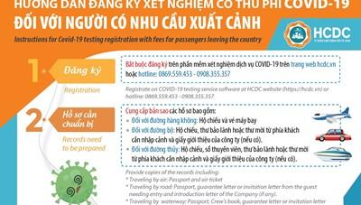 Hướng dẫn đăng ký xét nghiệm có thu phí COVID- 19 đối với người có nhu cầu xuất cảnh