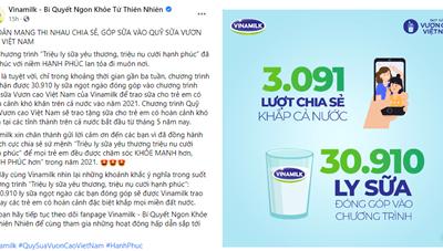 """Qũy sữa Vươn cao Việt Nam khởi động năm 2021 với """"31.000 ly sữa yêu thương"""" từ cộng đồng"""