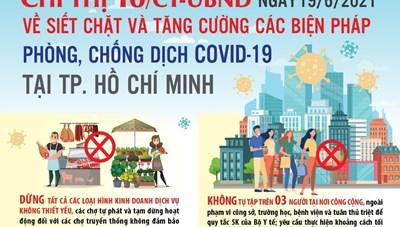 Những điều cần biết về Chỉ thị 10 của UBND Thành phố Hồ Chí Minh