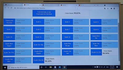 Thông cáo báo chí về Phần mềm hỗ trợ công tác bầu cử