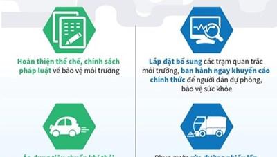 [Infographics] 10 giải pháp cấp bách kiểm soát ô nhiễm không khí