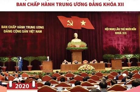 Những nội dung quan trọng của Hội nghị lần thứ 14 BCH TW Đảng khóa XII