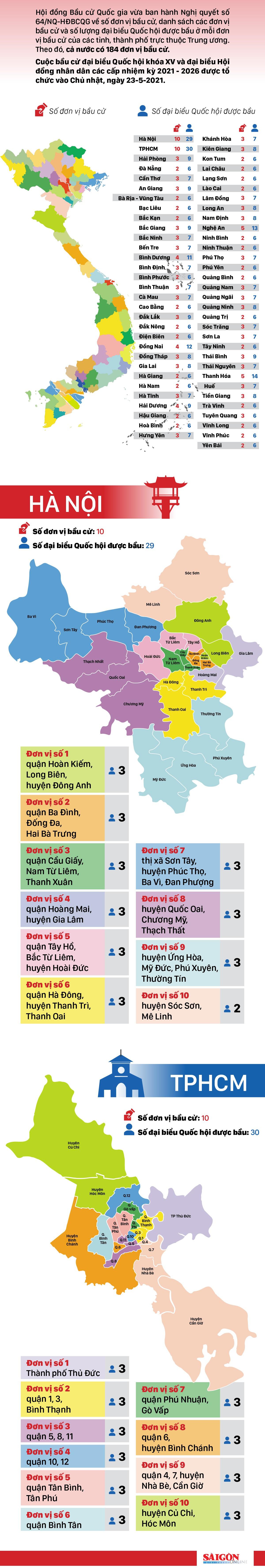Cả nước có 184 đơn vị bầu cử Đại biểu Quốc hội khóa XV - Ảnh 2