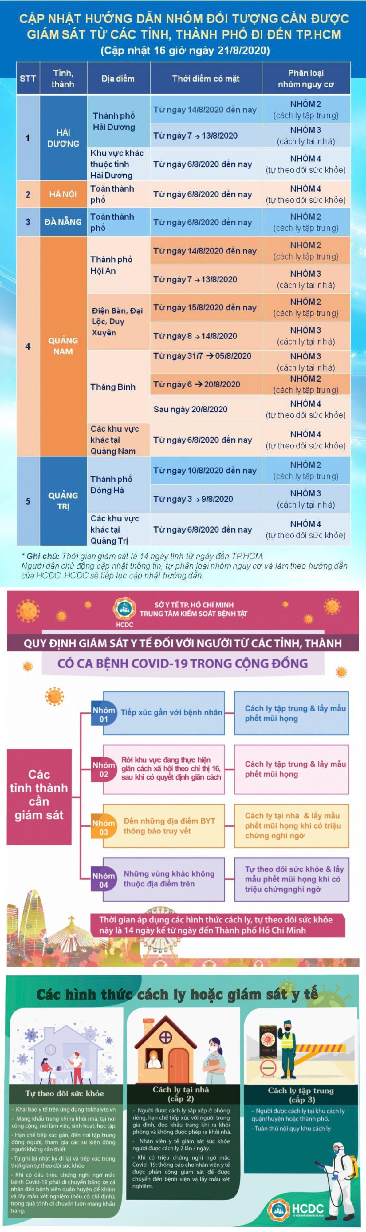 [Infographic] Những ai được thanh toán chi phí xét nghiệm Covid-19 - Ảnh 1