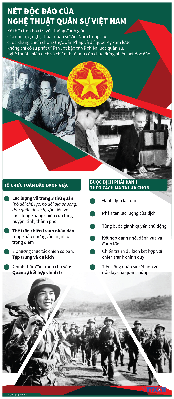Nghệ thuật quân sự Việt Nam: Độc đáo và đặc sắc - Ảnh 2