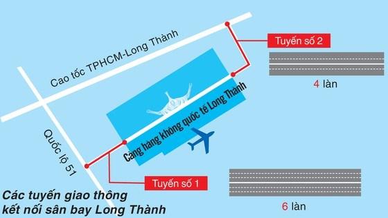 Thủ tướng bấm nút khởi công xây dựng Cảng Hàng không quốc tế Long Thành - Ảnh 4