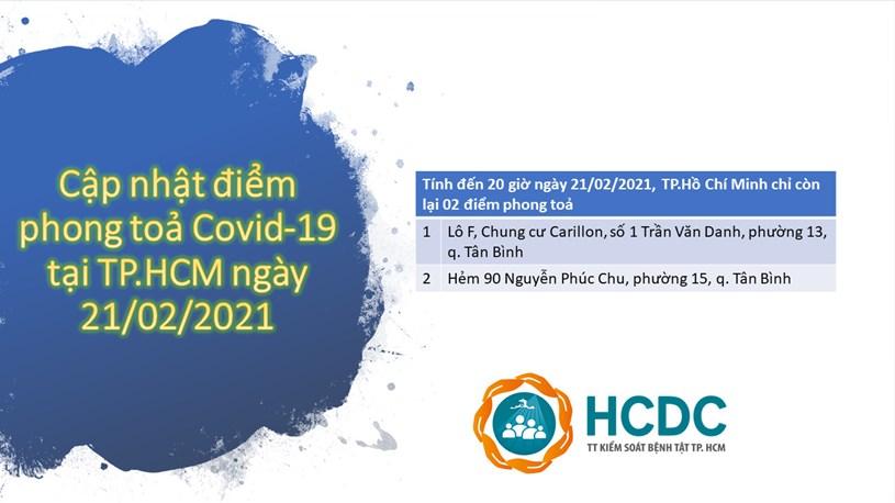 Cập nhật tình hình các điểm phong toả phòng chống Covid-19 tại TPHCM (Lúc 20 giờ ngày 21/2/2021) - Ảnh 1