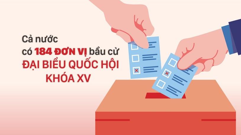 Cả nước có 184 đơn vị bầu cử Đại biểu Quốc hội khóa XV - Ảnh 1