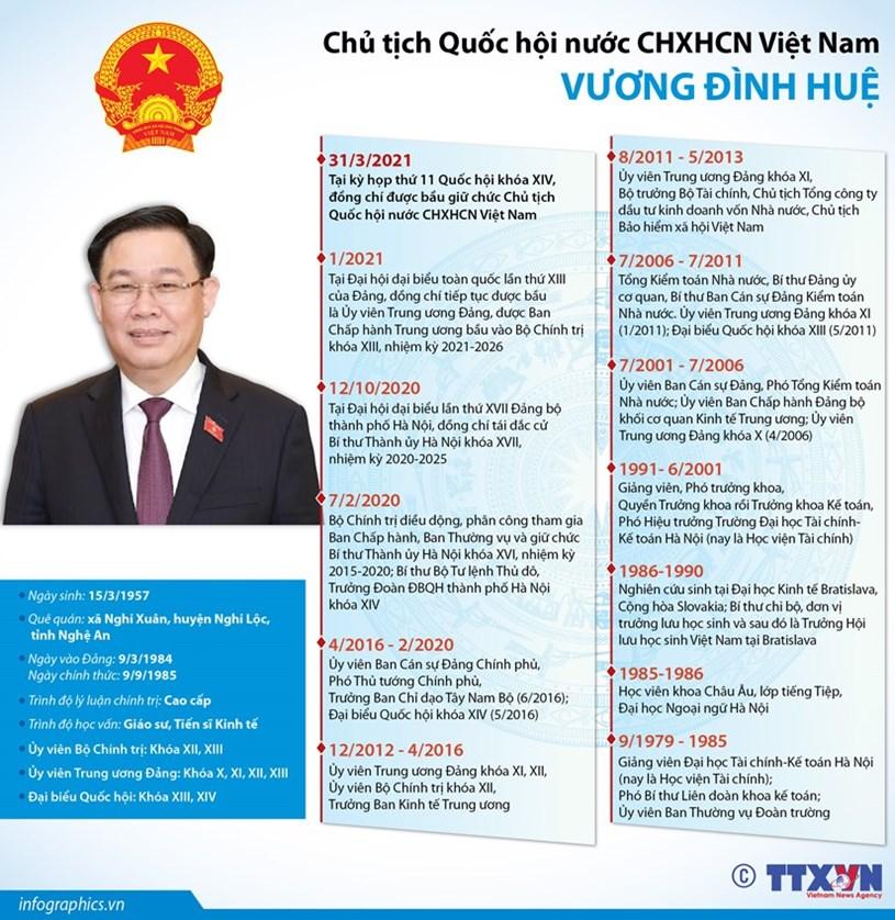 [Infographics] Chủ tịch Quốc hội nước CHXHCN Việt Nam Vương Đình Huệ - Ảnh 1
