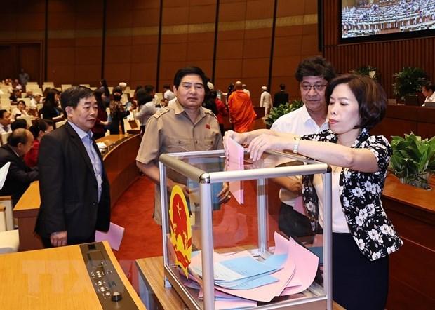 Các đại biểu Quốc hội bỏ phiếu bầu về công tác nhân sự. (Ảnh:Trọng Đức/TTXVN)