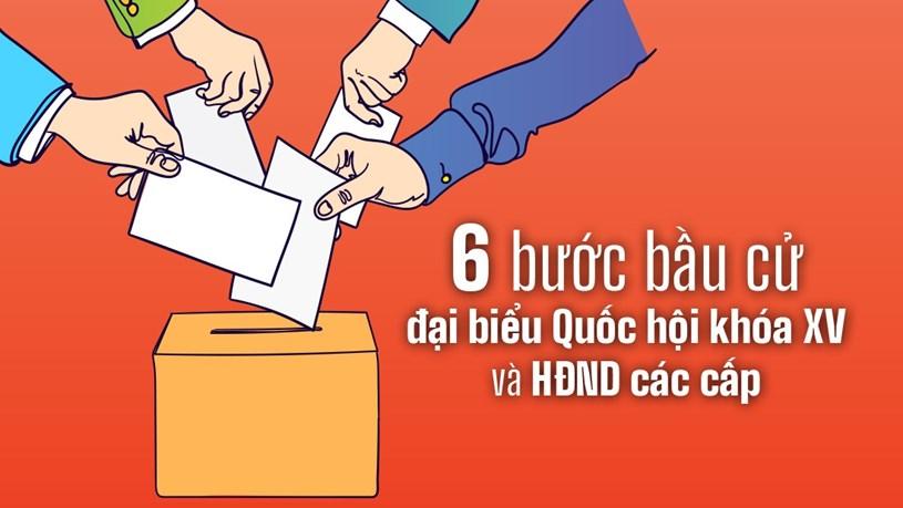 6 bước bầu cử Đại biểu Quốc hội khóa XV và HĐND các cấp - Ảnh 1