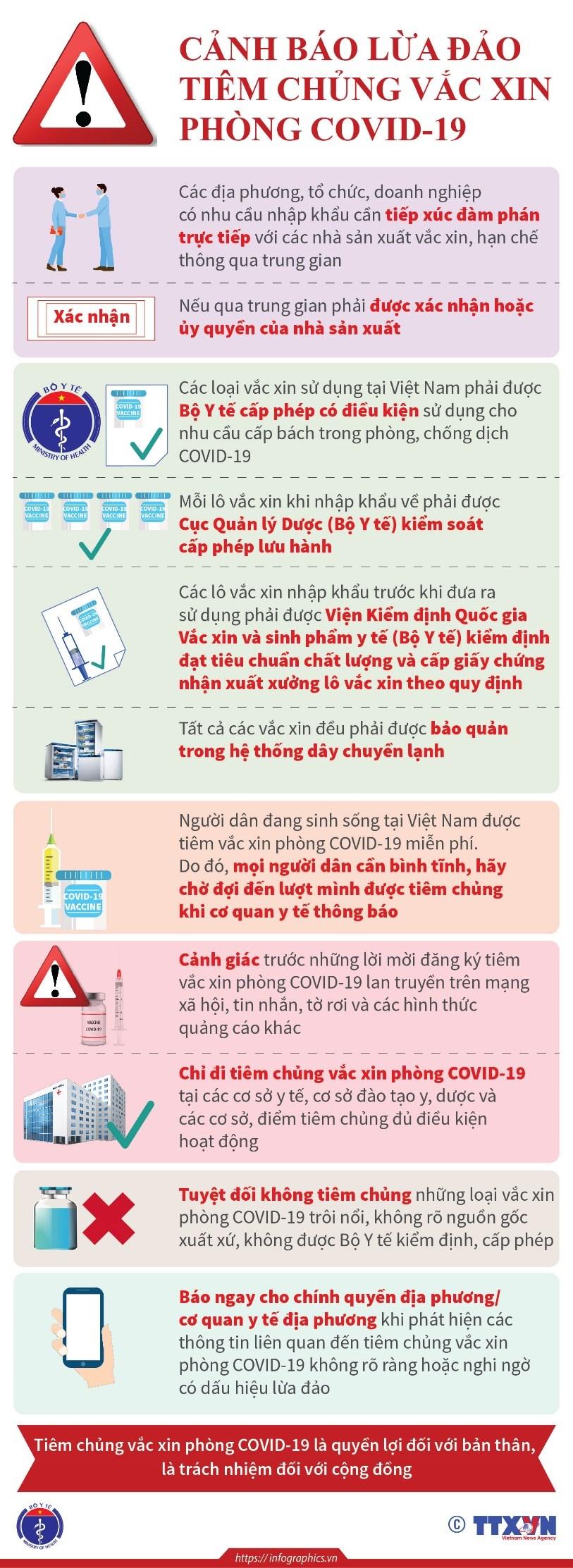 Cảnh báo lừa đảo tiêm chủng vắc-xin phòng COVID-19 - Ảnh 1