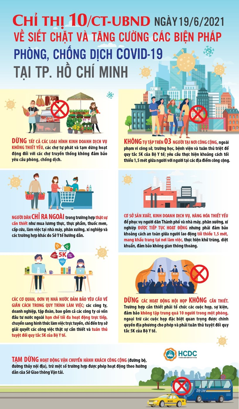 Những điều cần biết về Chỉ thị 10 của UBND Thành phố Hồ Chí Minh - Ảnh 1