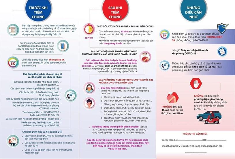 Những điều cần biết khi tiêm chủng vaccine COVID-19 - Ảnh 1