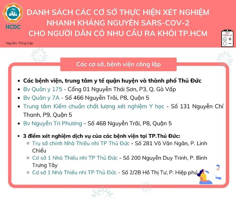 Danh sách các đơn vị thực hiện xét nghiệm COVID-19 tại TP. Hồ Chí Minh - Ảnh 2
