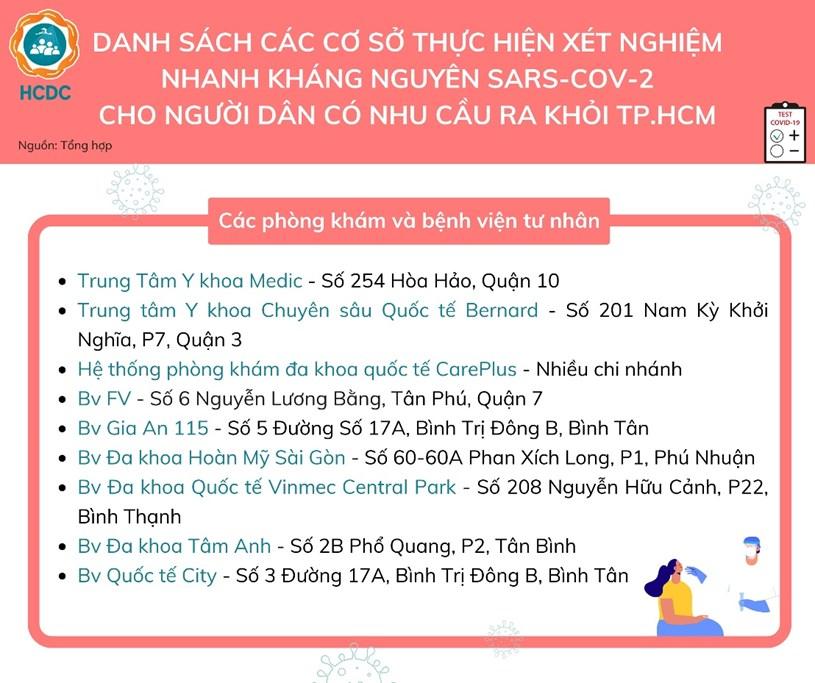 Danh sách các đơn vị thực hiện xét nghiệm COVID-19 tại TP. Hồ Chí Minh - Ảnh 3