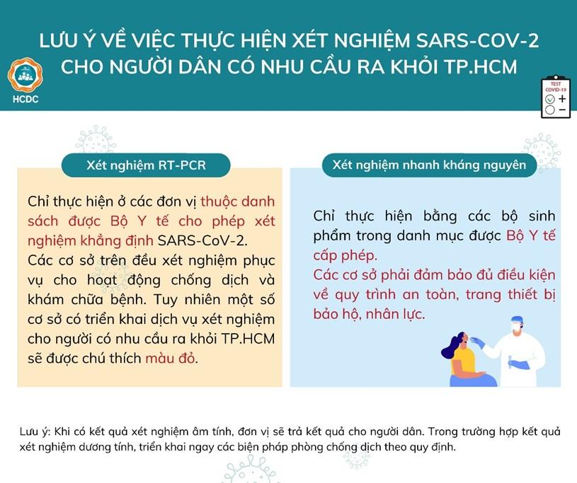 Danh sách các đơn vị thực hiện xét nghiệm COVID-19 tại TP. Hồ Chí Minh - Ảnh 4