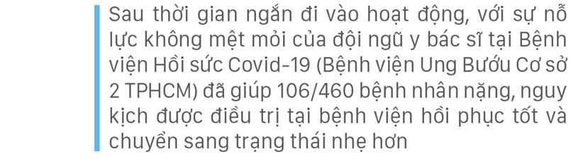 """Nỗ lực giành lại sự sống từ tay """"tử thần COVID-19"""" - Ảnh 16"""