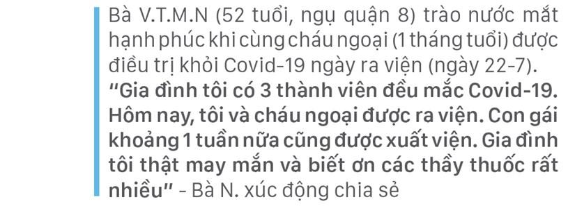 """Nỗ lực giành lại sự sống từ tay """"tử thần COVID-19"""" - Ảnh 25"""
