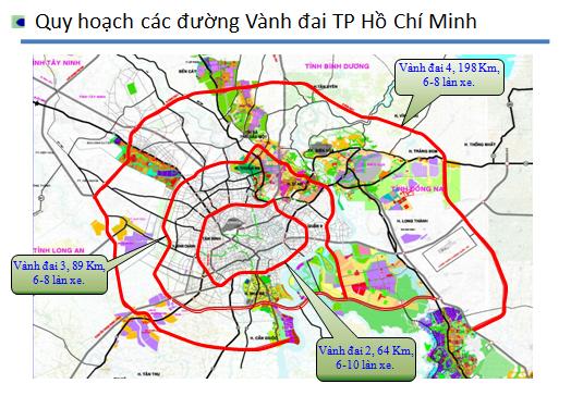 Sơ đồ các tuyến vành đai tại TP.HCM - Ảnh: T.T