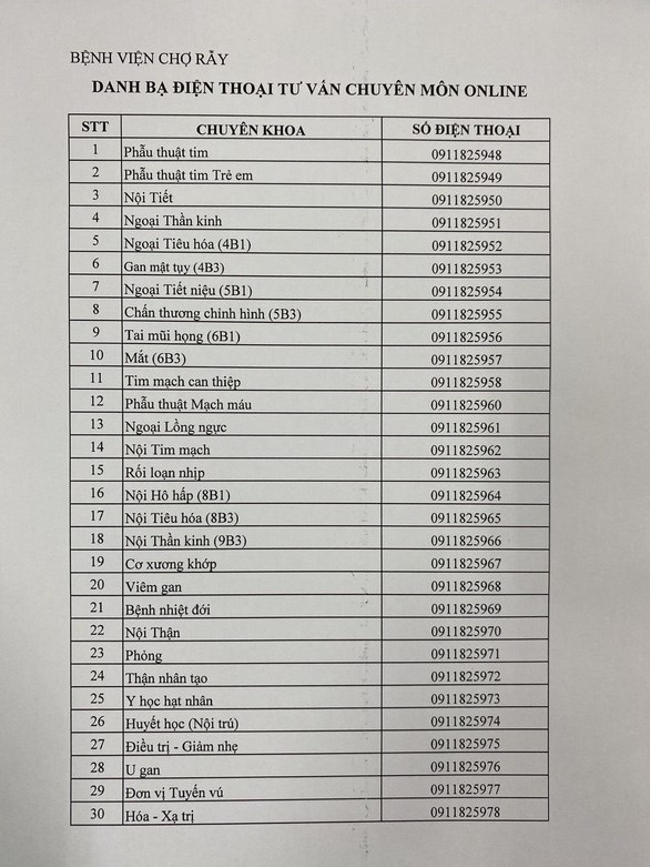 Danh sách 30 số điện thoại di động đại diện cho 30 chuyên khoa của Bệnh viện Chợ Rẫy sẽ thường trực 24/24h để tư vấn, khám bệnh qua điện thoại cho các bệnh nhân