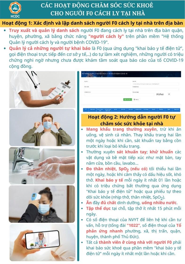 Hướng dẫn gói chăm sóc sức khỏe tại nhà cho người F0  - Ảnh 3