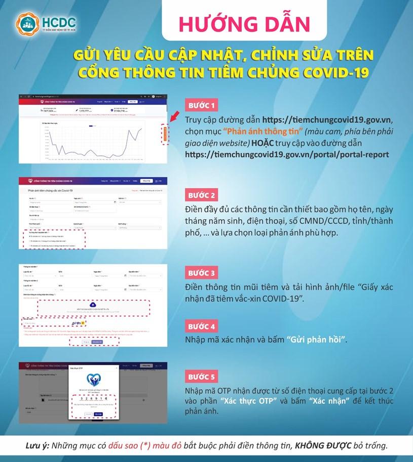Thông báo thay đổi phương thức tiếp nhận thông tin điều chỉnh trên Sổ Sức khỏe điện tử - Ảnh 1