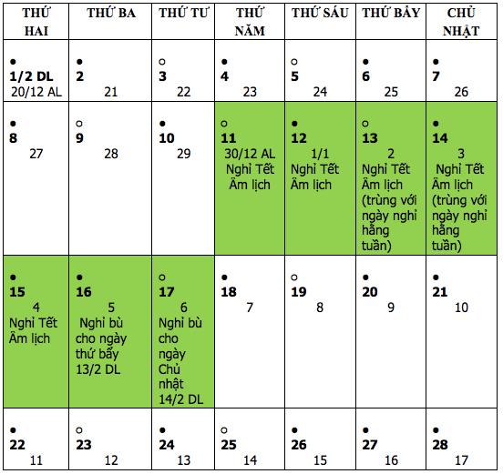 Phương án 2, nghỉ Tết theo lịch 1 ngày cuối năm Canh Tý và 4 ngày đầu năm Tân Sửu. (Ảnh: PV/Vietnam+)
