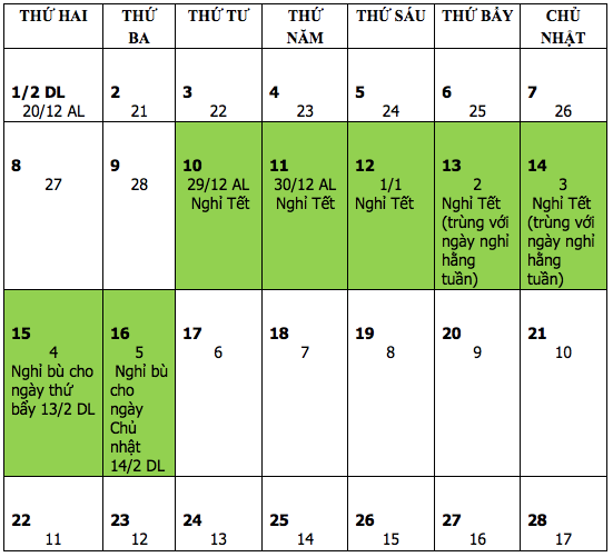 Phương án 1 nghỉ Tết nghỉ hai ngày trước Tết, ba ngày sau Tết. (Ảnh: PV/Vietnam+)