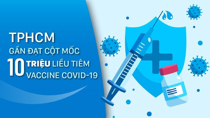 TPHCM gần đạt cột mốc 10 triệu liều tiêm vaccine COVID-19 - Ảnh 1
