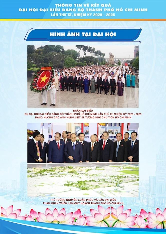 [Infographics] Chào mừng thành công Đại hội đại biểu Đảng bộ TPHCM lần thứ XI, nhiệm kỳ 2020 - 2025 - Ảnh 17