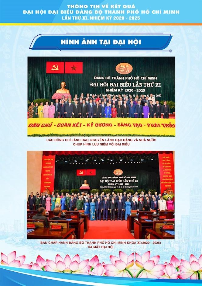 [Infographics] Chào mừng thành công Đại hội đại biểu Đảng bộ TPHCM lần thứ XI, nhiệm kỳ 2020 - 2025 - Ảnh 18