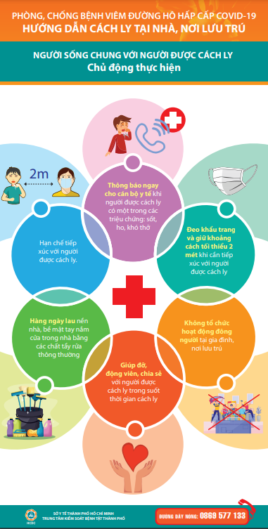 Hướng dẫn cách ly - tự theo dõi sức khỏe tại nhà hoặc cơ sở lưu trú - Ảnh 1