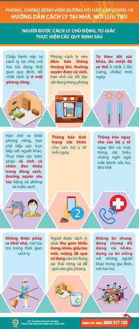 Hướng dẫn cách ly - tự theo dõi sức khỏe tại nhà hoặc cơ sở lưu trú - Ảnh 2
