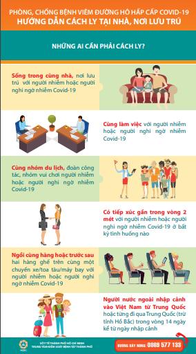 Hướng dẫn cách ly - tự theo dõi sức khỏe tại nhà hoặc cơ sở lưu trú - Ảnh 3