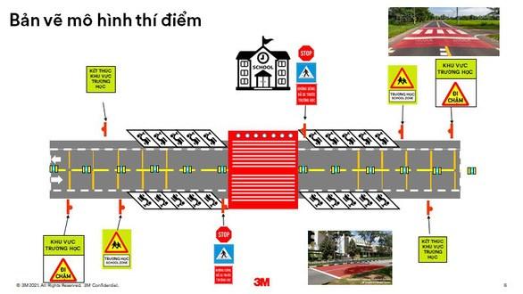 """Bản vẽ mô hình thí điểm """"Trường học an toàn"""" - Nguồn: Trung tâm Quản lý hạ tầng giao thông đường bộ TP"""