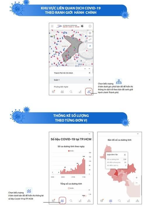 [Infographic] Chức năng mới của Bản đồ COVID-19 phiên bản 2.0 - Ảnh 7