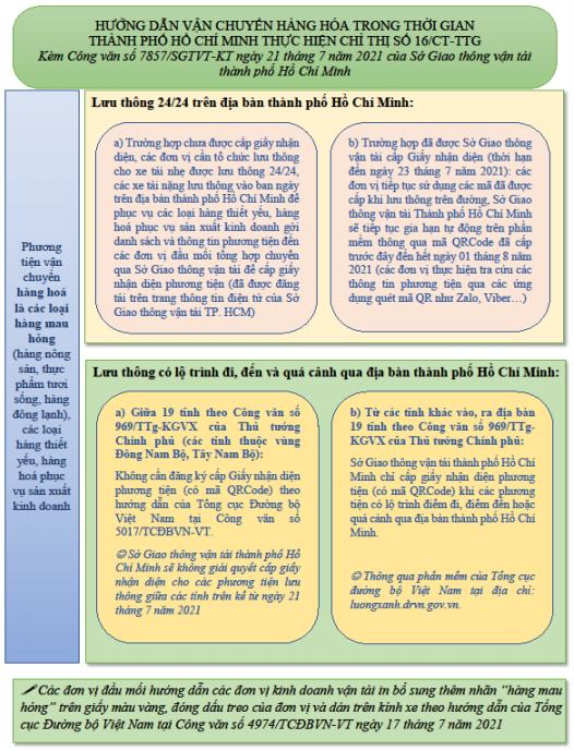 Hướng dẫn tổ chức phương tiện vận chuyển hàng hóa thời gian thực hiện Chỉ thị 16
